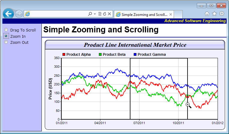 wholesale dealer 27b85 8173d This sample program demonstrates simple zoomable and scrollable chart with  tooltips, using mouse click and drag to control zooming and scrolling.