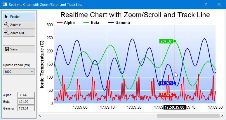 Realtime Chart with Zooming and Scrolling (QT)