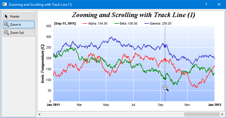 Zooming and Scrolling with Track Line (1) (QT)