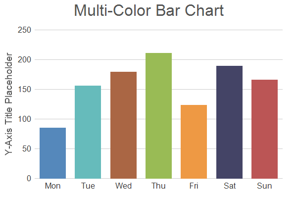 Multi Color Bar Chart 1