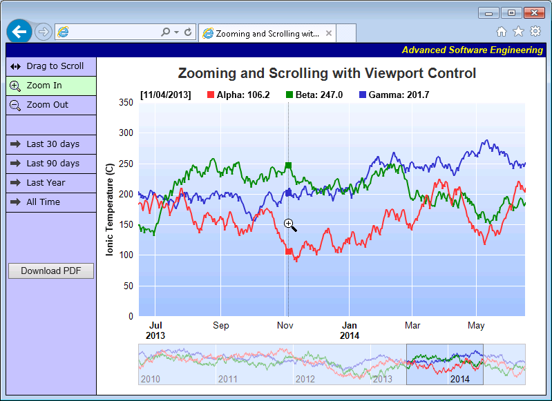 Zooming and Scrolling with Viewport Control (Web)