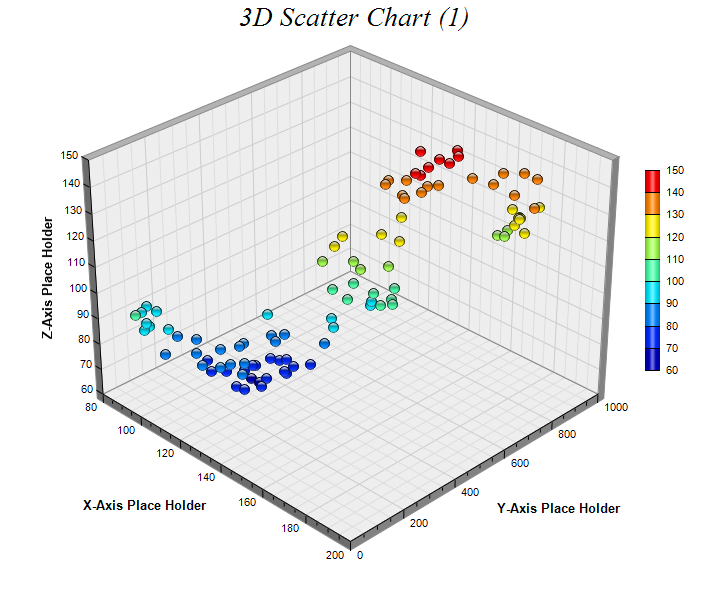 3D Scatter Chart (1)
