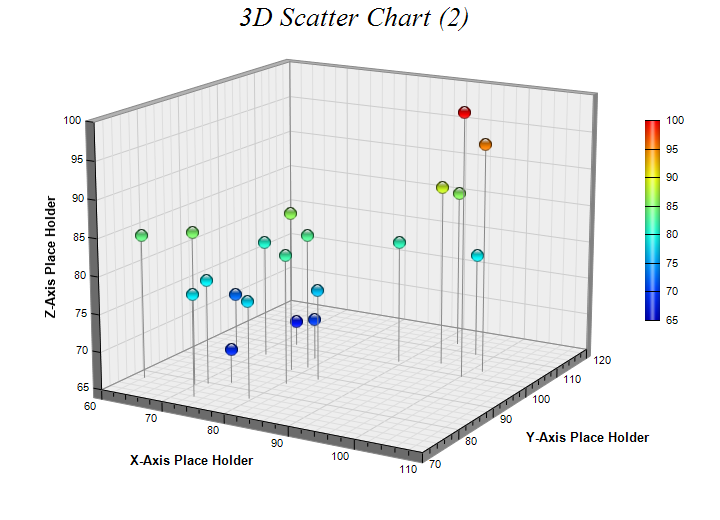 This example extends the 3D Scatter Chart (1) example by including ...