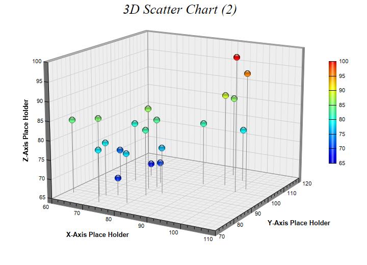 3D Scatter Chart (2)