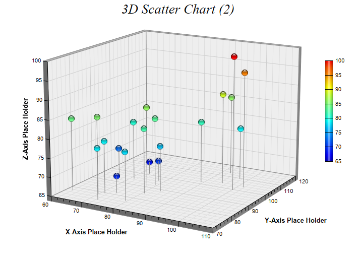 3d scatter chart 2 ccuart Images
