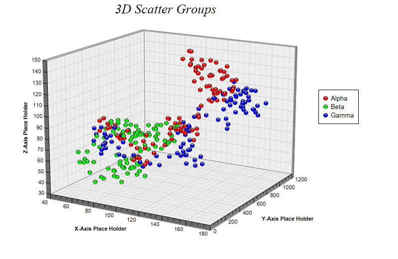 3D Scatter Groups