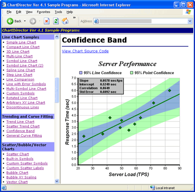 PHP Chart Sample