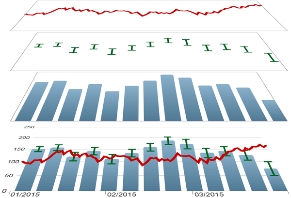 ChartDirector Chart Component and Control Library for  NET