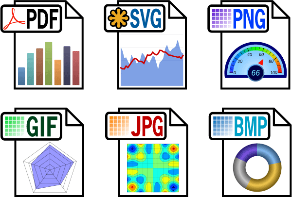 Create charts in PDF, SVG, PNG, JPG, GIF and BMP formats.