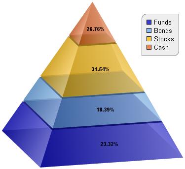 pyramid transparent