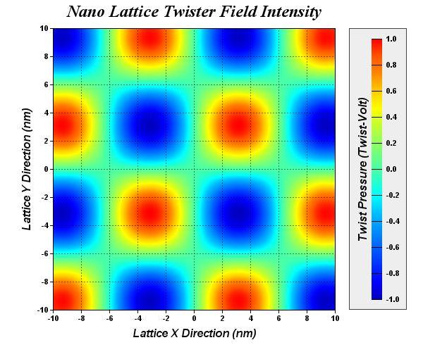 Matlab - Matlab contour plot smooth colors