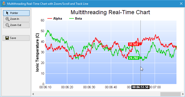 Multithreading Real-Time Chart Example in C++ (MFC, Qt), C#